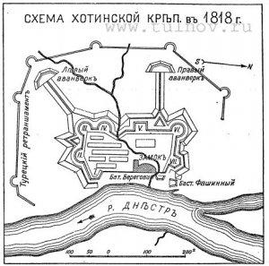 1372  300x300 plan hotinskoi kreposti 1818 Хотинская крепость